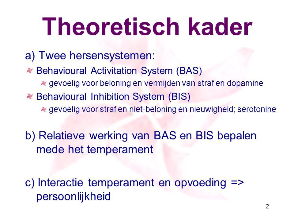Theoretisch kader a) Twee hersensystemen: Behavioural Activitation System (BAS) gevoelig voor beloning en vermijden van straf en dopamine Behavioural