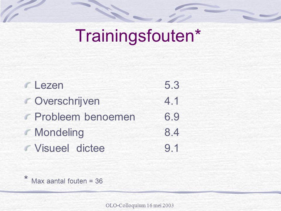 OLO-Colloquium 16 mei 2003 Trainingsfouten* Lezen5.3 Overschrijven4.1 Probleem benoemen6.9 Mondeling8.4 Visueel dictee9.1 * Max aantal fouten = 36