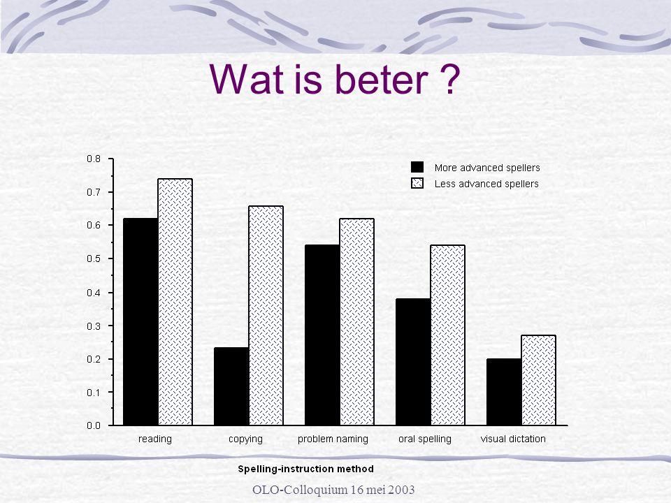 OLO-Colloquium 16 mei 2003 Wat is beter ?