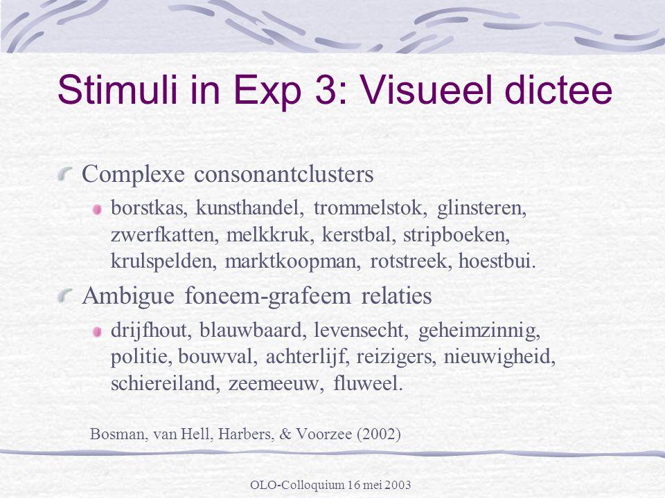 OLO-Colloquium 16 mei 2003 Stimuli in Exp 3: Visueel dictee Complexe consonantclusters borstkas, kunsthandel, trommelstok, glinsteren, zwerfkatten, me