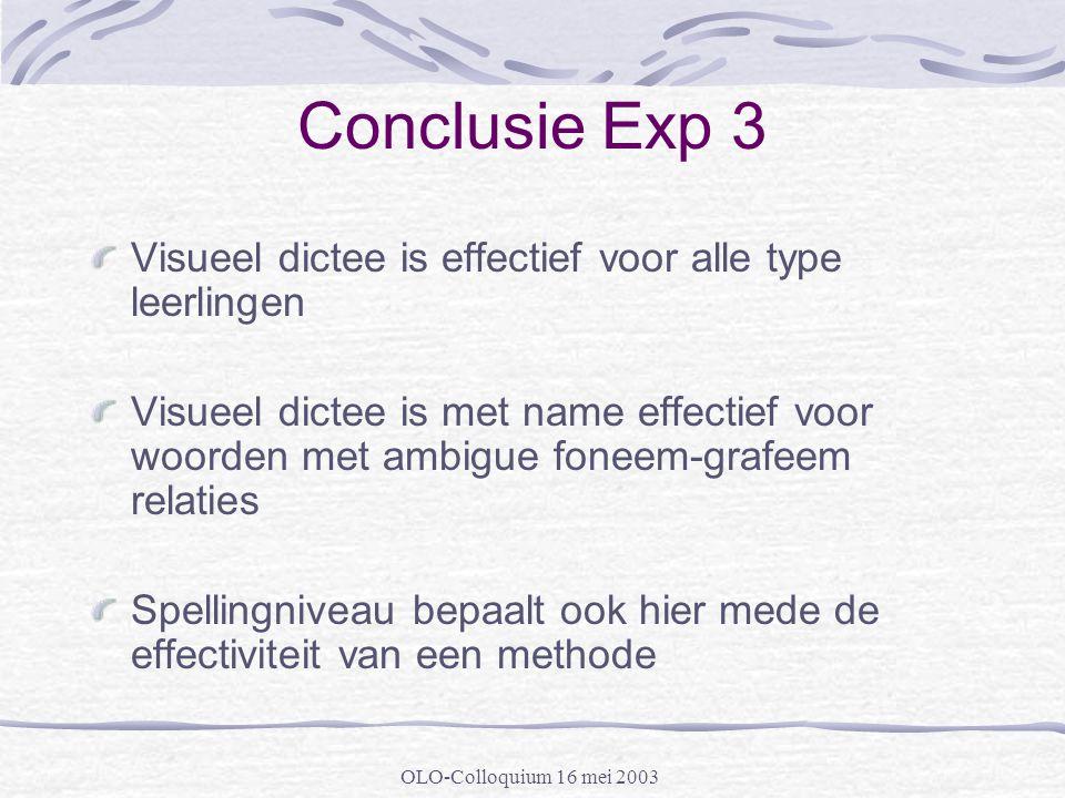 OLO-Colloquium 16 mei 2003 Conclusie Exp 3 Visueel dictee is effectief voor alle type leerlingen Visueel dictee is met name effectief voor woorden met