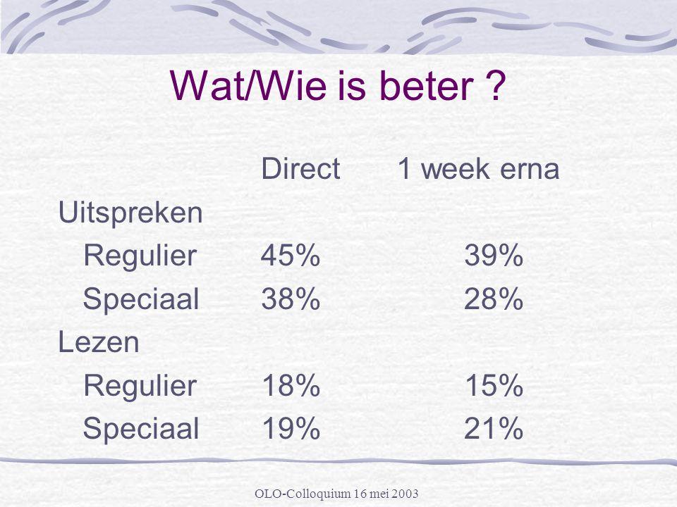 OLO-Colloquium 16 mei 2003 Wat/Wie is beter ? Direct1 week erna Uitspreken Regulier45%39% Speciaal38%28% Lezen Regulier18%15% Speciaal19%21%