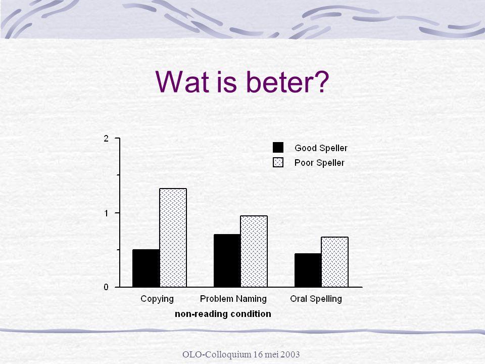 OLO-Colloquium 16 mei 2003 Conclusie Exp 1 Lezen is niet zo effectief Het woord uit het hoofd hardop spellen is effectief voor alle leerlingen Spellingniveau bepaalt mede de effectiviteit van een methode