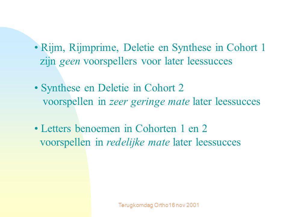 Terugkomdag Ortho16 nov 2001 Rijm, Rijmprime, Deletie en Synthese in Cohort 1 zijn geen voorspellers voor later leessucces Synthese en Deletie in Cohort 2 voorspellen in zeer geringe mate later leessucces Letters benoemen in Cohorten 1 en 2 voorspellen in redelijke mate later leessucces