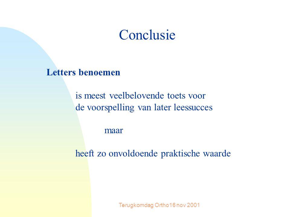 Terugkomdag Ortho16 nov 2001 Conclusie Letters benoemen is meest veelbelovende toets voor de voorspelling van later leessucces maar heeft zo onvoldoende praktische waarde