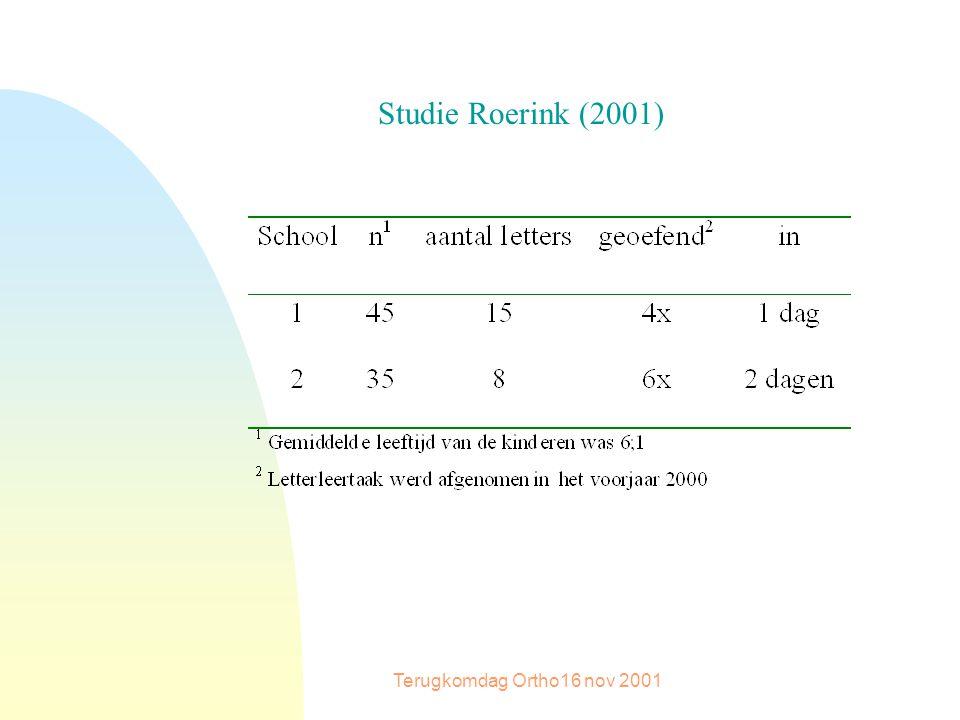 Terugkomdag Ortho16 nov 2001 Studie Roerink (2001)