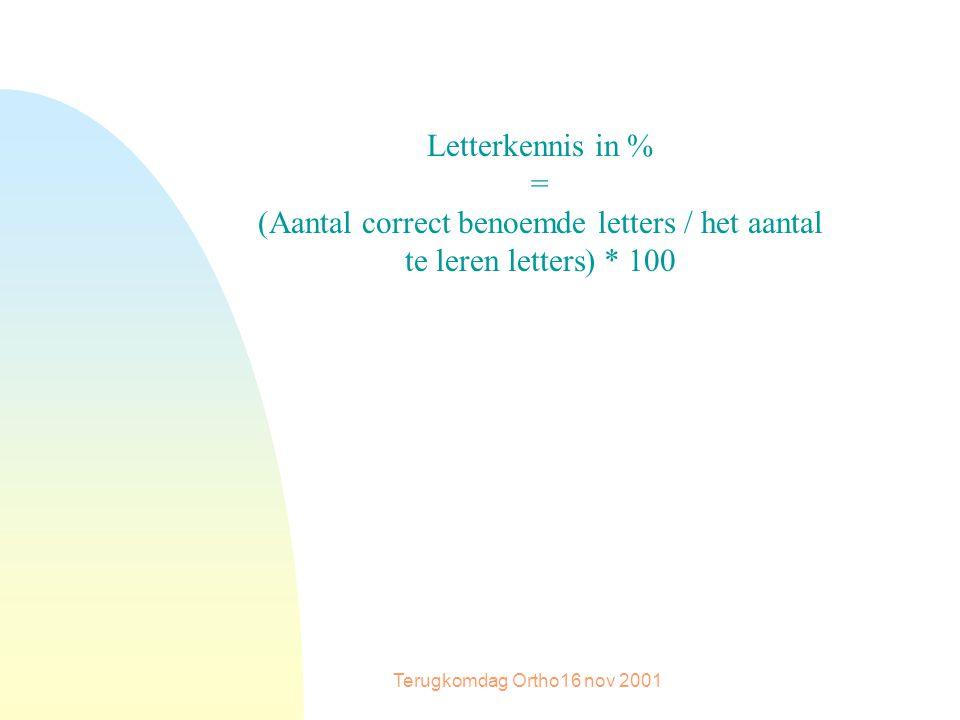 Terugkomdag Ortho16 nov 2001 Letterkennis in % = (Aantal correct benoemde letters / het aantal te leren letters) * 100