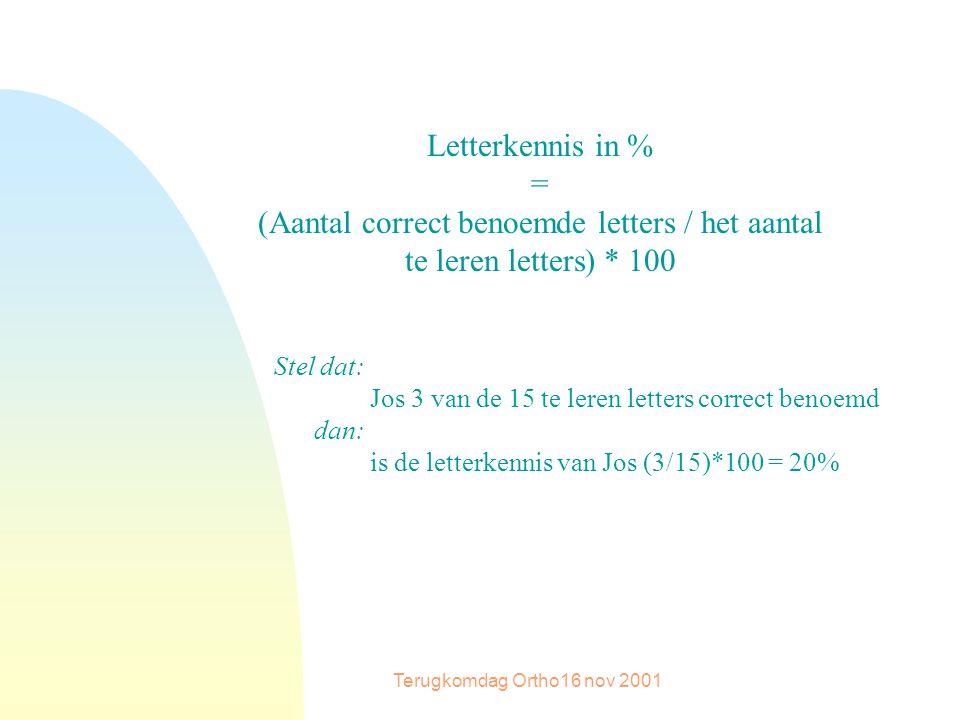 Terugkomdag Ortho16 nov 2001 Letterkennis in % = (Aantal correct benoemde letters / het aantal te leren letters) * 100 Stel dat: Jos 3 van de 15 te leren letters correct benoemd dan: is de letterkennis van Jos (3/15)*100 = 20%