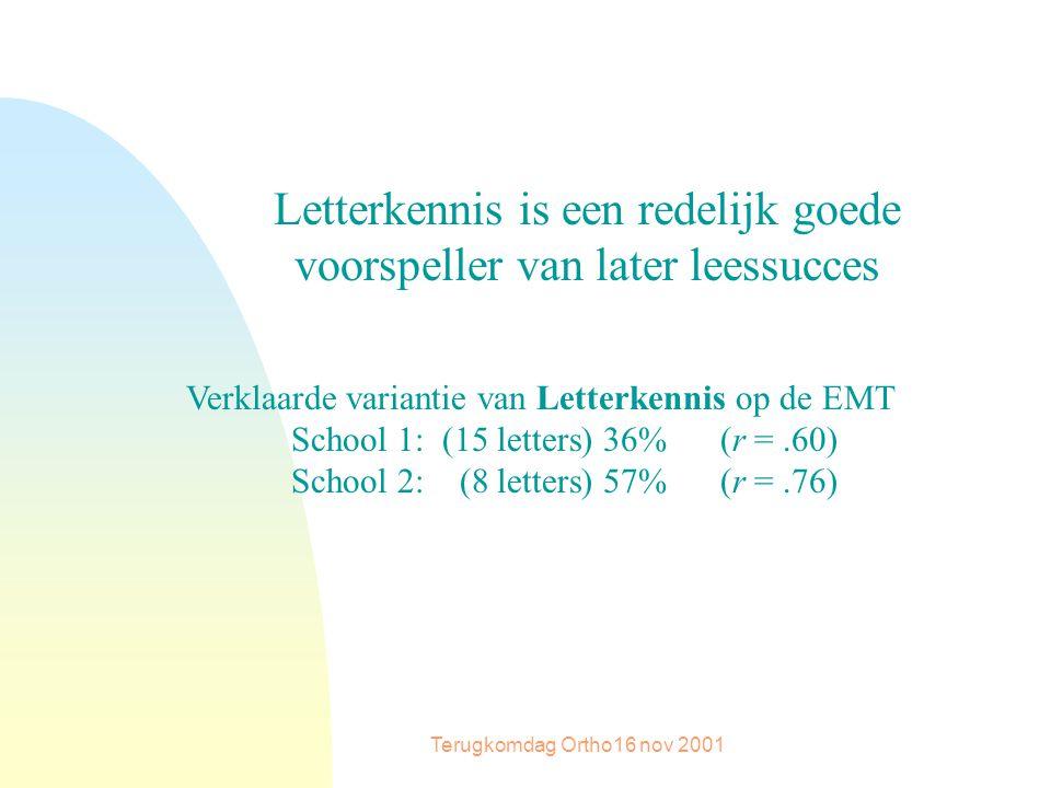 Terugkomdag Ortho16 nov 2001 Letterkennis is een redelijk goede voorspeller van later leessucces Verklaarde variantie van Letterkennis op de EMT School 1: (15 letters) 36% (r =.60) School 2: (8 letters) 57% (r =.76)