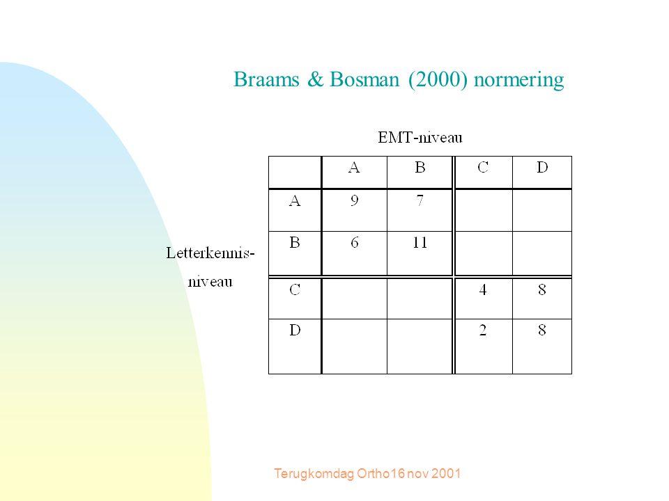 Braams & Bosman (2000) normering
