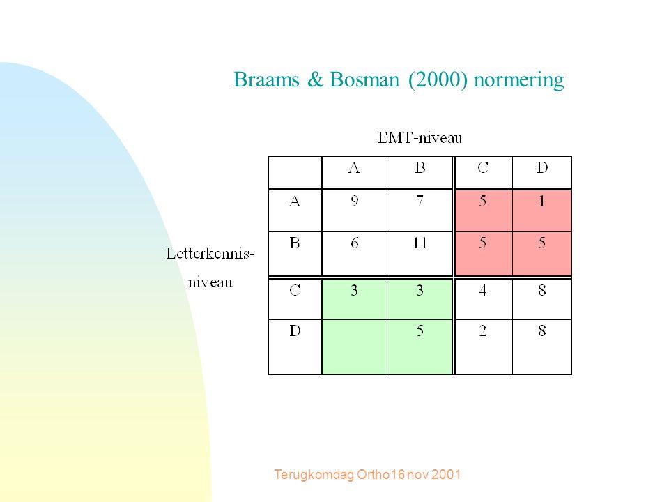 Terugkomdag Ortho16 nov 2001 Braams & Bosman (2000) normering