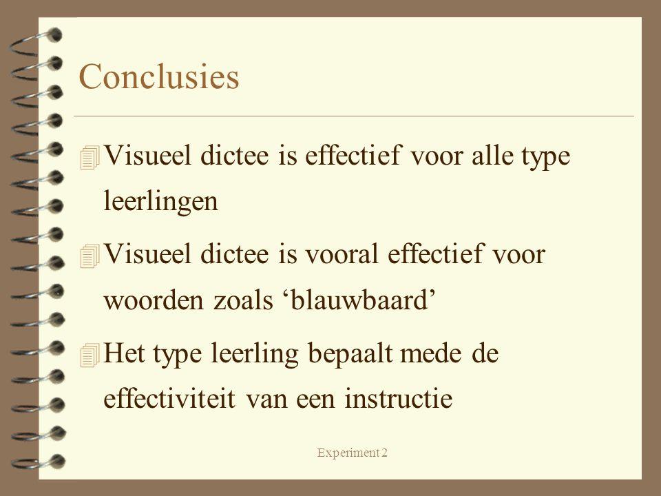 Experiment 2 Conclusies 4 Visueel dictee is effectief voor alle type leerlingen 4 Visueel dictee is vooral effectief voor woorden zoals 'blauwbaard' 4 Het type leerling bepaalt mede de effectiviteit van een instructie