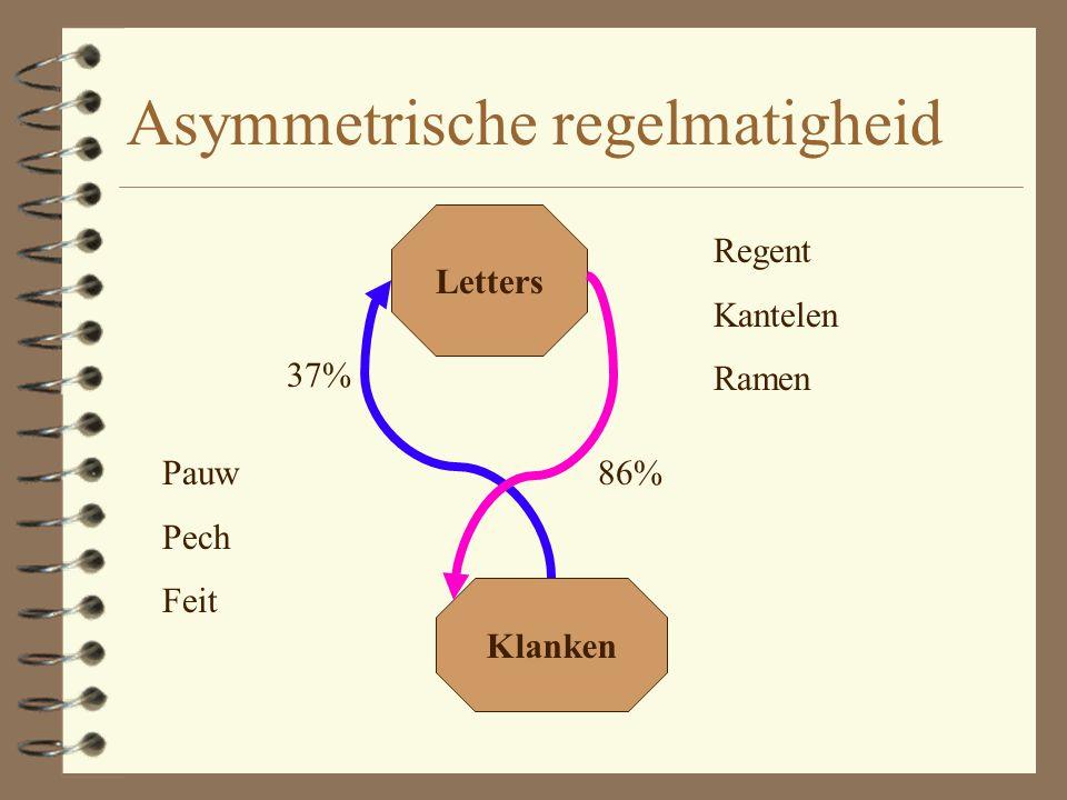 Asymmetrische regelmatigheid Letters Klanken Pauw Pech Feit Regent Kantelen Ramen 37% 86%