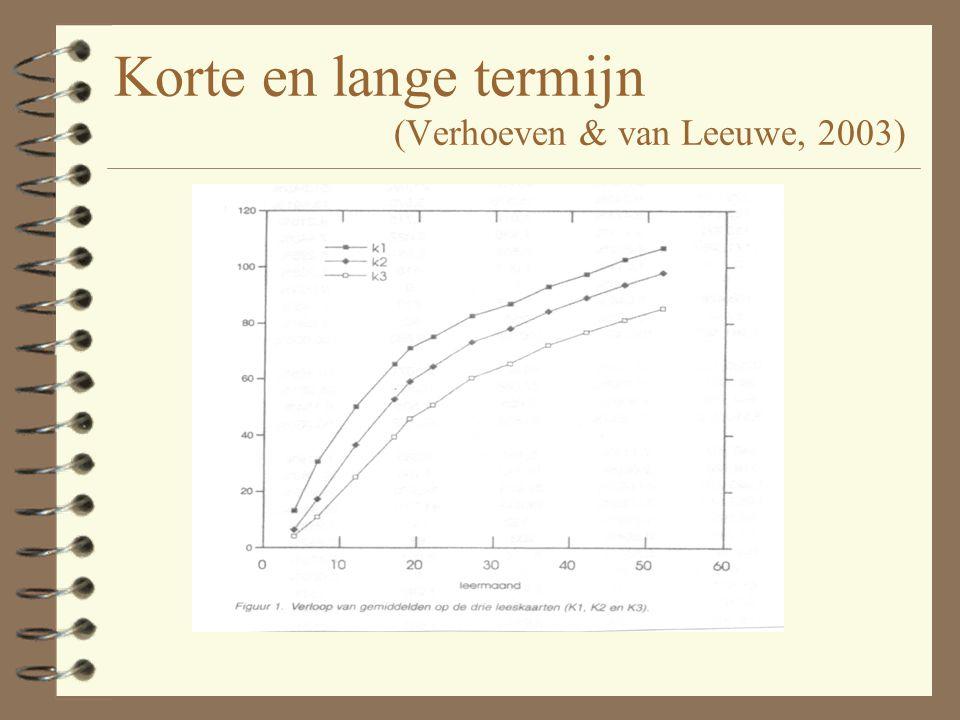 Korte en lange termijn (Verhoeven & van Leeuwe, 2003)