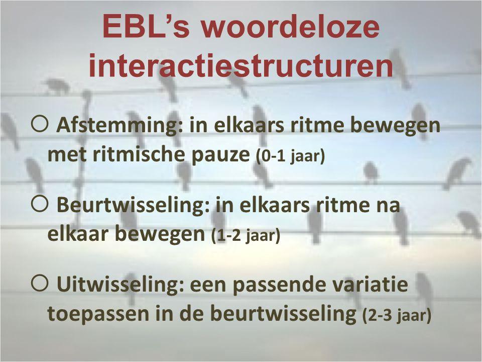 EBL's woordeloze interactiestructuren  Afstemming: in elkaars ritme bewegen met ritmische pauze (0-1 jaar)  Beurtwisseling: in elkaars ritme na elkaar bewegen (1-2 jaar)  Uitwisseling: een passende variatie toepassen in de beurtwisseling (2-3 jaar)