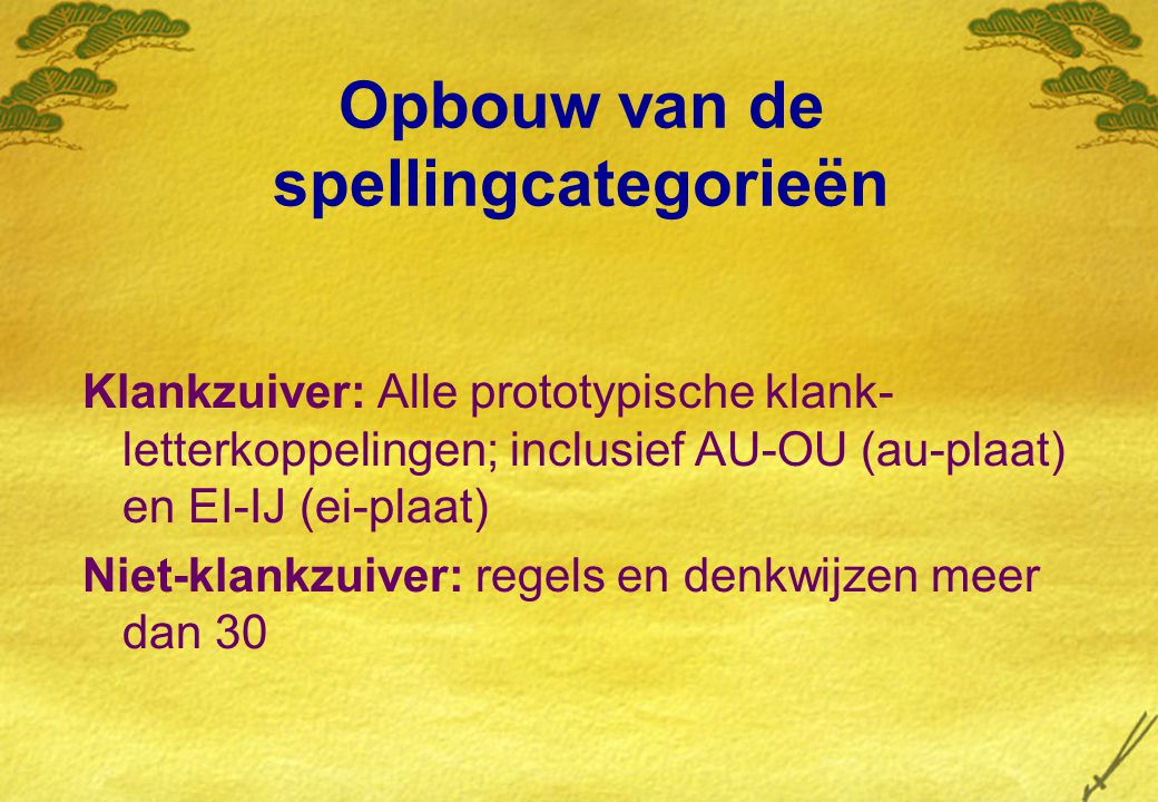 Opbouw van de spellingcategorieën Klankzuiver: Alle prototypische klank- letterkoppelingen; inclusief AU-OU (au-plaat) en EI-IJ (ei-plaat) Niet-klankz