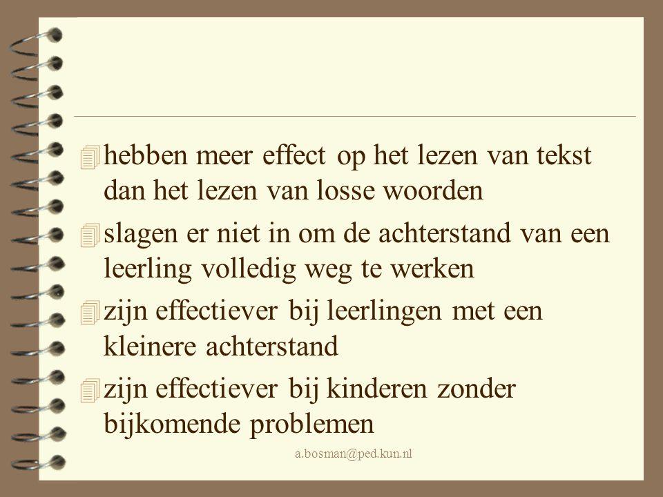 a.bosman@ped.kun.nl Aspecten die een spellingtraining effectief lijken te maken 4 staat dicht bij de vaardigheid zelf –wordt uit het hoofd geoefend –heeft een motorische component –betreft het hele woord 4 bevat directe feedback