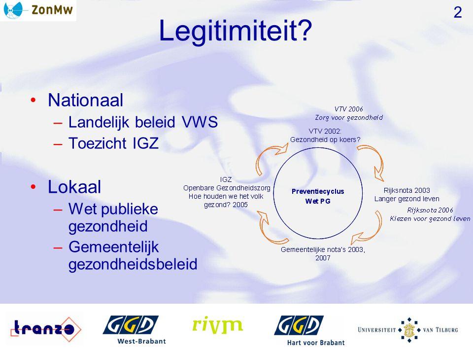 Legitimiteit? Nationaal –Landelijk beleid VWS –Toezicht IGZ Lokaal –Wet publieke gezondheid –Gemeentelijk gezondheidsbeleid 2