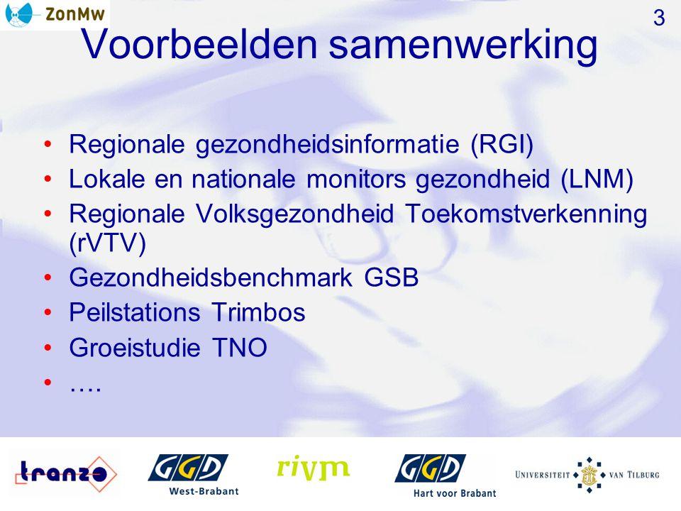 Voorbeelden samenwerking Regionale gezondheidsinformatie (RGI) Lokale en nationale monitors gezondheid (LNM) Regionale Volksgezondheid Toekomstverkenn