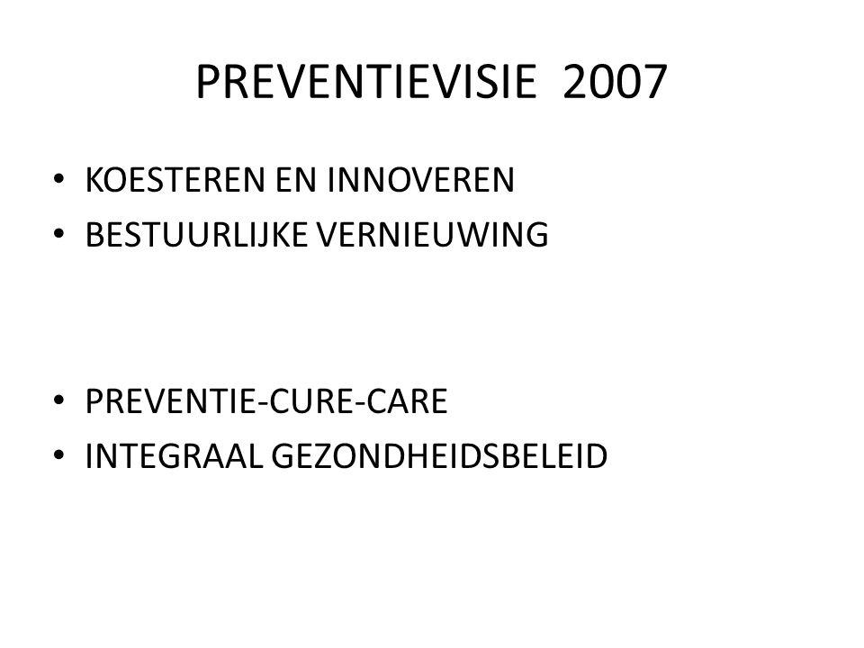PREVENTIEVISIE 2007 KOESTEREN EN INNOVEREN BESTUURLIJKE VERNIEUWING PREVENTIE-CURE-CARE INTEGRAAL GEZONDHEIDSBELEID