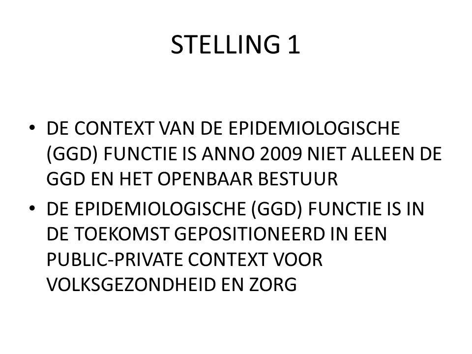 STELLING 1 DE CONTEXT VAN DE EPIDEMIOLOGISCHE (GGD) FUNCTIE IS ANNO 2009 NIET ALLEEN DE GGD EN HET OPENBAAR BESTUUR DE EPIDEMIOLOGISCHE (GGD) FUNCTIE IS IN DE TOEKOMST GEPOSITIONEERD IN EEN PUBLIC-PRIVATE CONTEXT VOOR VOLKSGEZONDHEID EN ZORG