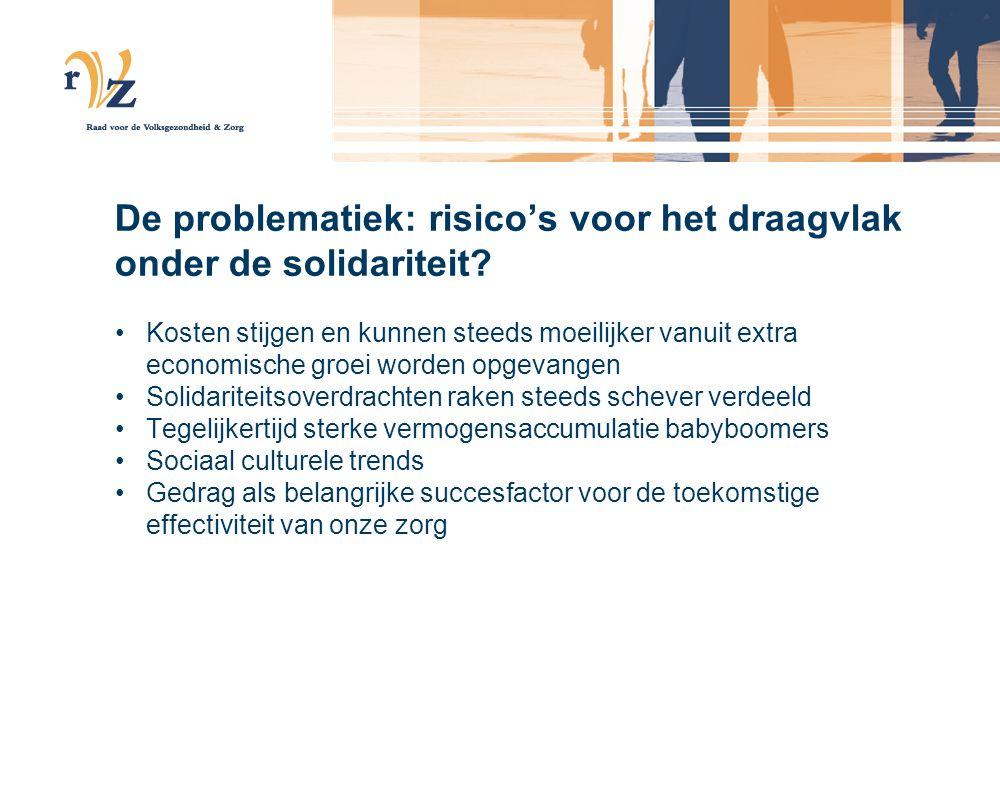 De problematiek: risico's voor het draagvlak onder de solidariteit.