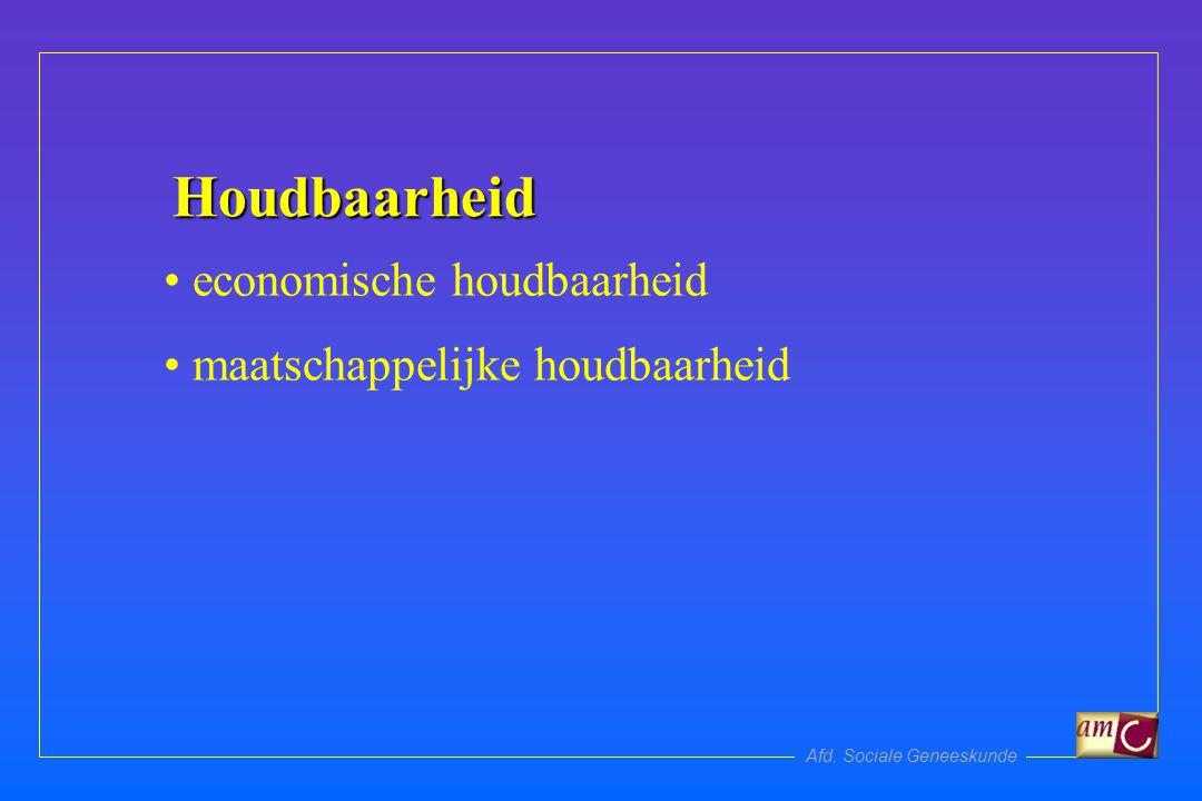 Afd. Sociale Geneeskunde Houdbaarheid economische houdbaarheid maatschappelijke houdbaarheid