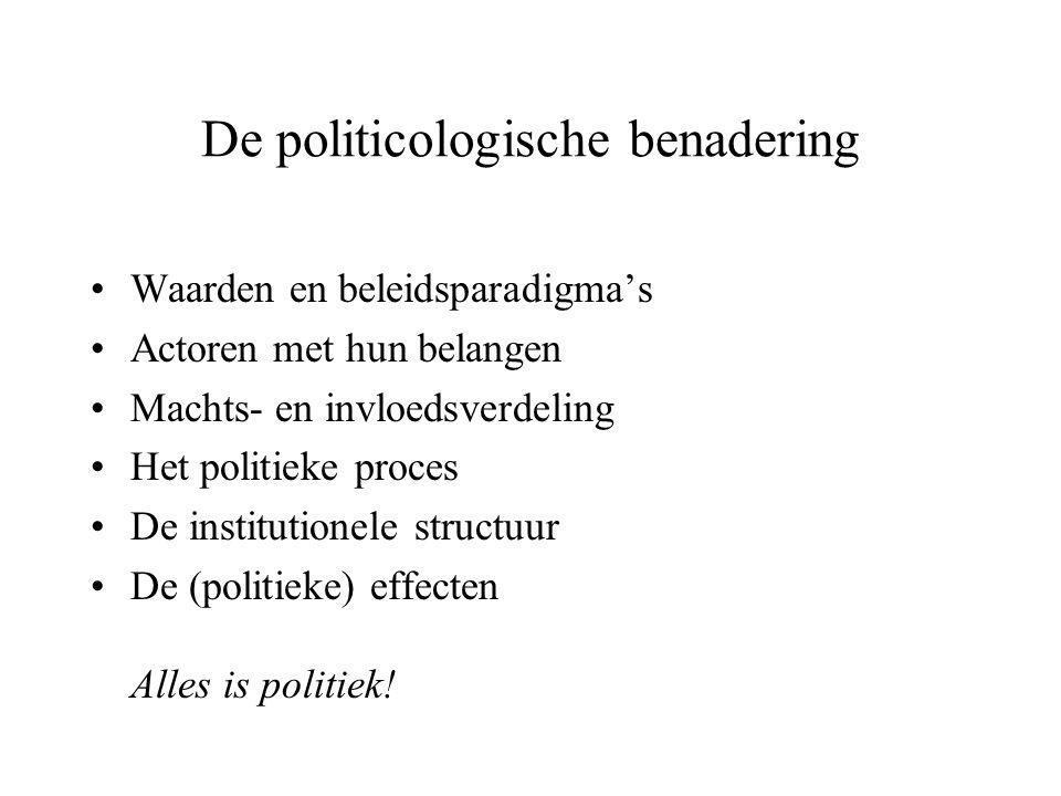De politicologische benadering Waarden en beleidsparadigma's Actoren met hun belangen Machts- en invloedsverdeling Het politieke proces De institution
