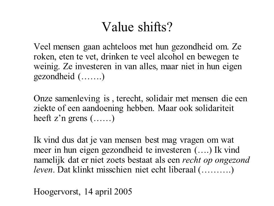Value shifts? Veel mensen gaan achteloos met hun gezondheid om. Ze roken, eten te vet, drinken te veel alcohol en bewegen te weinig. Ze investeren in