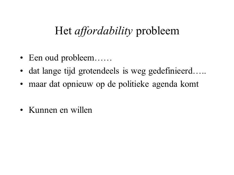 Het affordability probleem Een oud probleem…… dat lange tijd grotendeels is weg gedefinieerd….. maar dat opnieuw op de politieke agenda komt Kunnen en