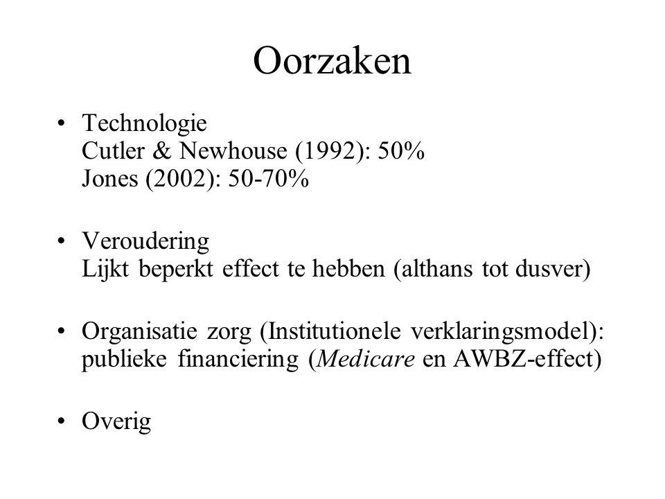 Oorzaken Technologie Cutler & Newhouse (1992): 50% Jones (2002): 50-70% Veroudering Lijkt beperkt effect te hebben (althans tot dusver) Organisatie zorg (Institutionele verklaringsmodel): publieke financiering (Medicare en AWBZ-effect) Overig