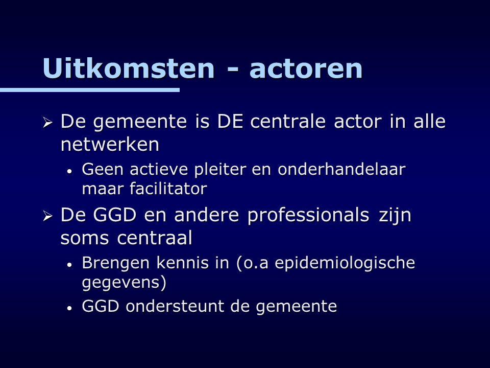 Uitkomsten - actoren  De gemeente is DE centrale actor in alle netwerken Geen actieve pleiter en onderhandelaar maar facilitator Geen actieve pleiter