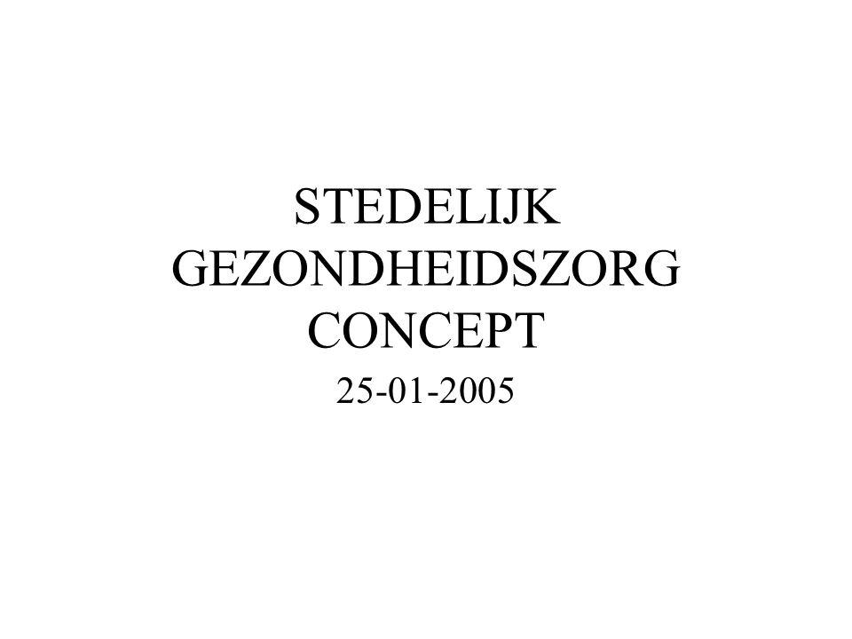 STEDELIJK GEZONDHEIDSZORG CONCEPT 25-01-2005