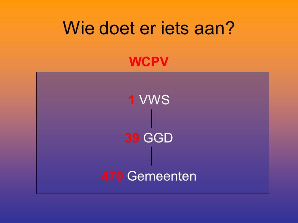 Wie doet er iets aan WCPV 1 VWS 39 GGD 470 Gemeenten