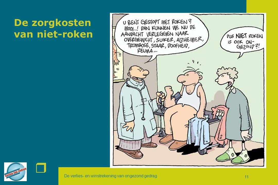 De verlies- en winstrekening van ongezond gedrag r 11 De zorgkosten van niet-roken