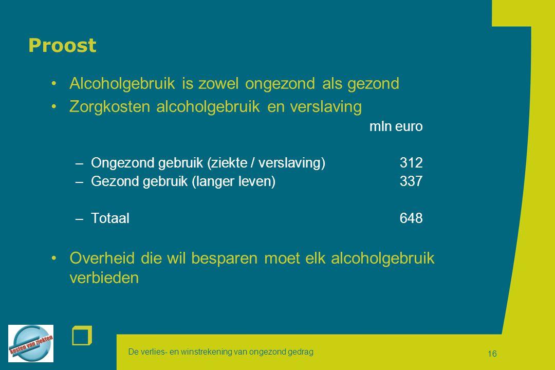 De verlies- en winstrekening van ongezond gedrag r 16 Proost Alcoholgebruik is zowel ongezond als gezond Zorgkosten alcoholgebruik en verslaving mln e