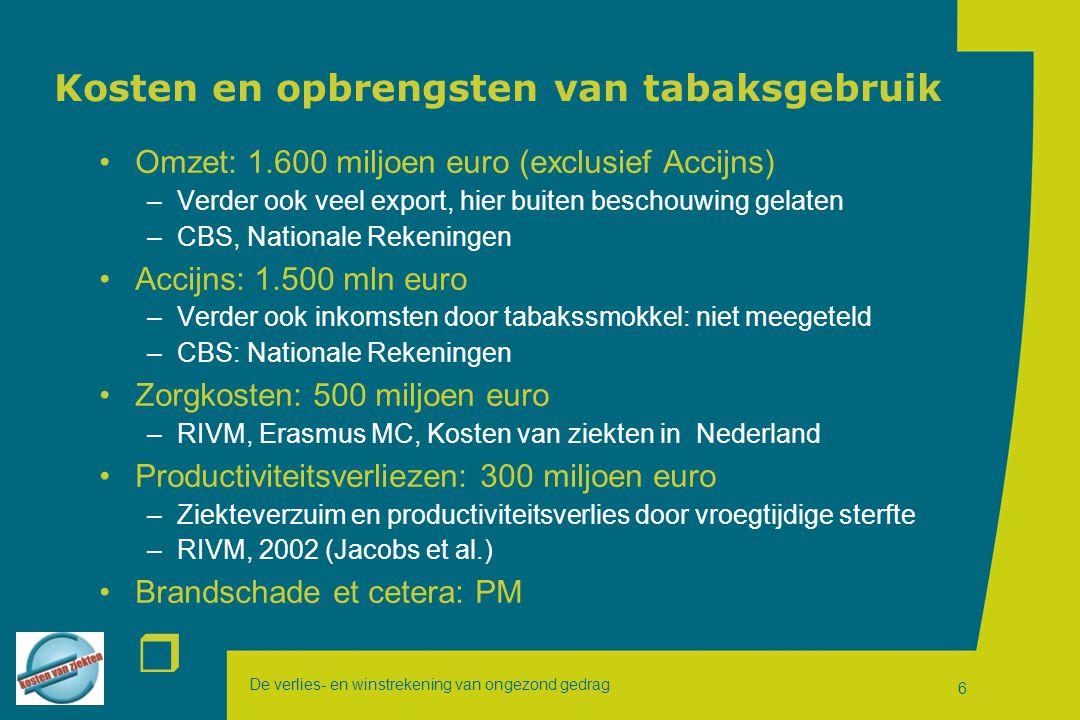 De verlies- en winstrekening van ongezond gedrag r 6 Kosten en opbrengsten van tabaksgebruik Omzet: 1.600 miljoen euro (exclusief Accijns) –Verder ook veel export, hier buiten beschouwing gelaten –CBS, Nationale Rekeningen Accijns: 1.500 mln euro –Verder ook inkomsten door tabakssmokkel: niet meegeteld –CBS: Nationale Rekeningen Zorgkosten: 500 miljoen euro –RIVM, Erasmus MC, Kosten van ziekten in Nederland Productiviteitsverliezen: 300 miljoen euro –Ziekteverzuim en productiviteitsverlies door vroegtijdige sterfte –RIVM, 2002 (Jacobs et al.) Brandschade et cetera: PM