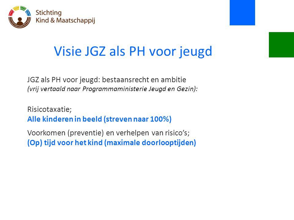 Visie JGZ als PH voor jeugd JGZ als PH voor jeugd: bestaansrecht en ambitie (vrij vertaald naar Programmaministerie Jeugd en Gezin): Risicotaxatie; Al