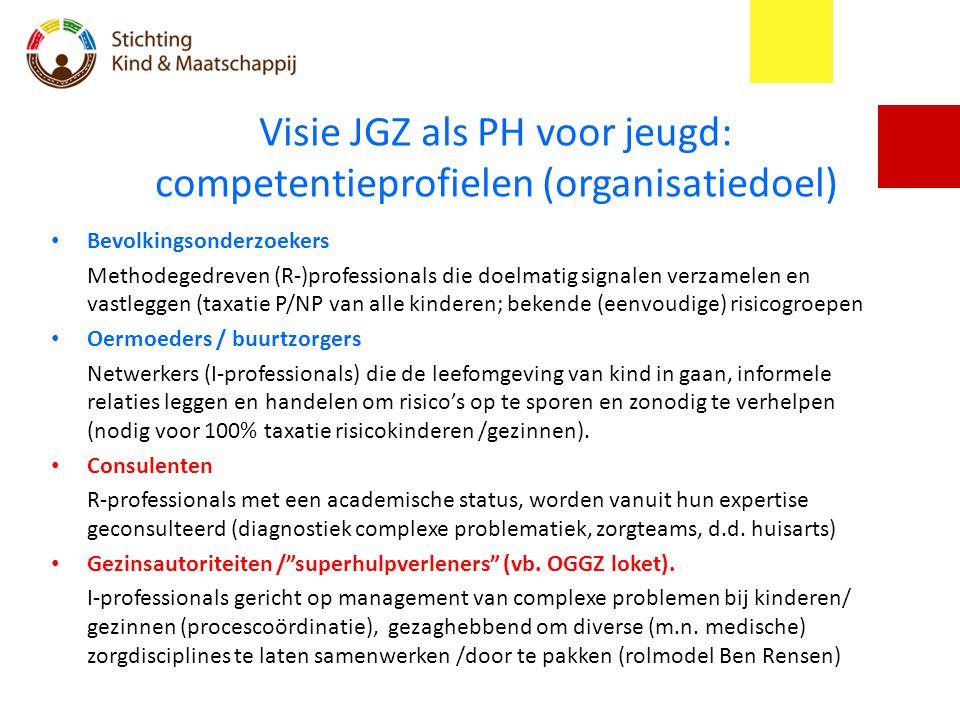 Visie JGZ als PH voor jeugd: competentieprofielen (organisatiedoel) Bevolkingsonderzoekers Methodegedreven (R-)professionals die doelmatig signalen ve