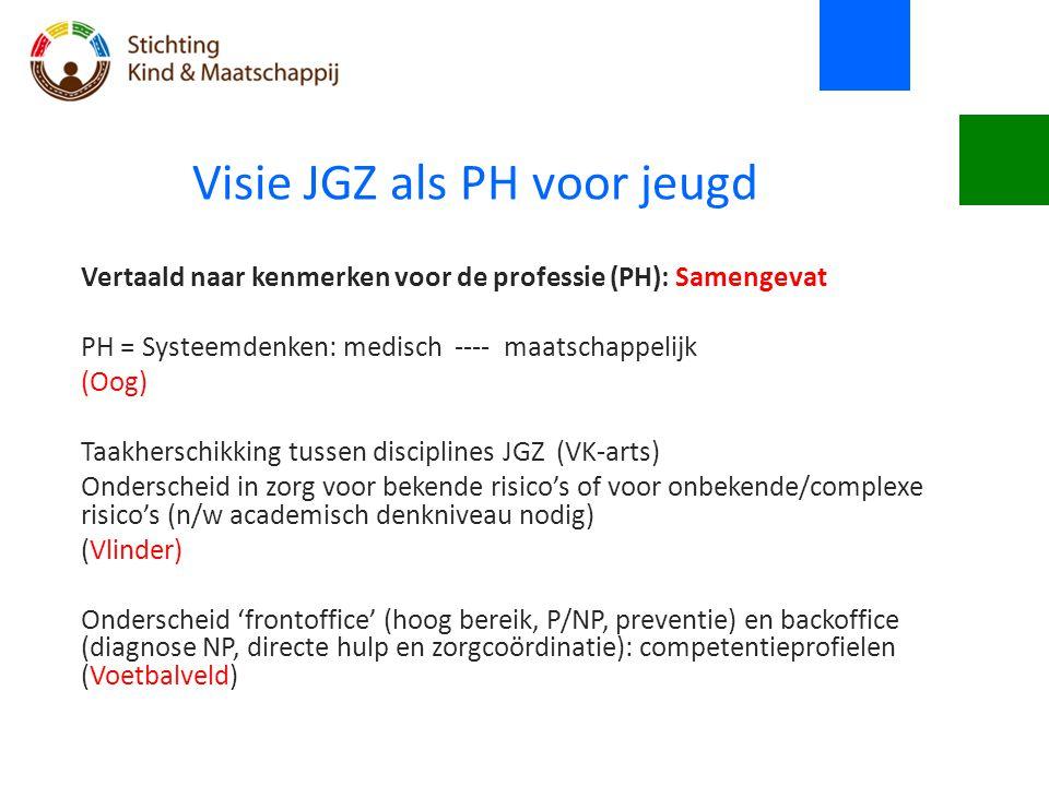 Visie JGZ als PH voor jeugd Vertaald naar kenmerken voor de professie (PH): Samengevat PH = Systeemdenken: medisch ---- maatschappelijk (Oog) Taakhers