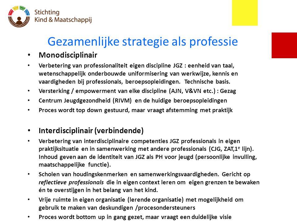 Gezamenlijke strategie als professie Monodisciplinair Verbetering van professionaliteit eigen discipline JGZ : eenheid van taal, wetenschappelijk onde
