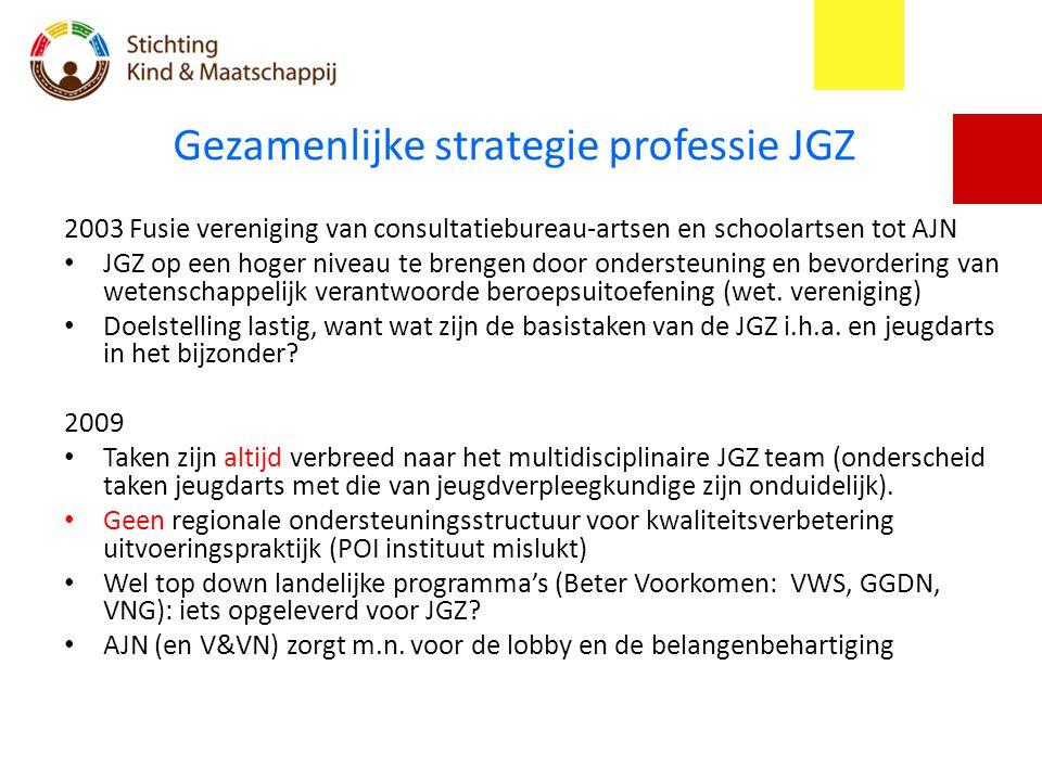 Gezamenlijke strategie professie JGZ 2003 Fusie vereniging van consultatiebureau-artsen en schoolartsen tot AJN JGZ op een hoger niveau te brengen doo