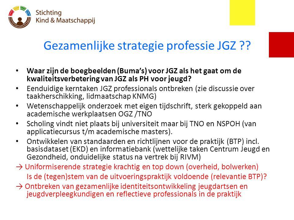 Gezamenlijke strategie professie JGZ ?? Waar zijn de boegbeelden (Buma's) voor JGZ als het gaat om de kwaliteitsverbetering van JGZ als PH voor jeugd?