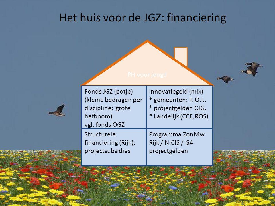 PH voor jeugd Fonds JGZ (potje) (kleine bedragen per discipline; grote hefboom) vgl. fonds OGZ Innovatiegeld (mix) * gemeenten: R.O.I., * projectgelde