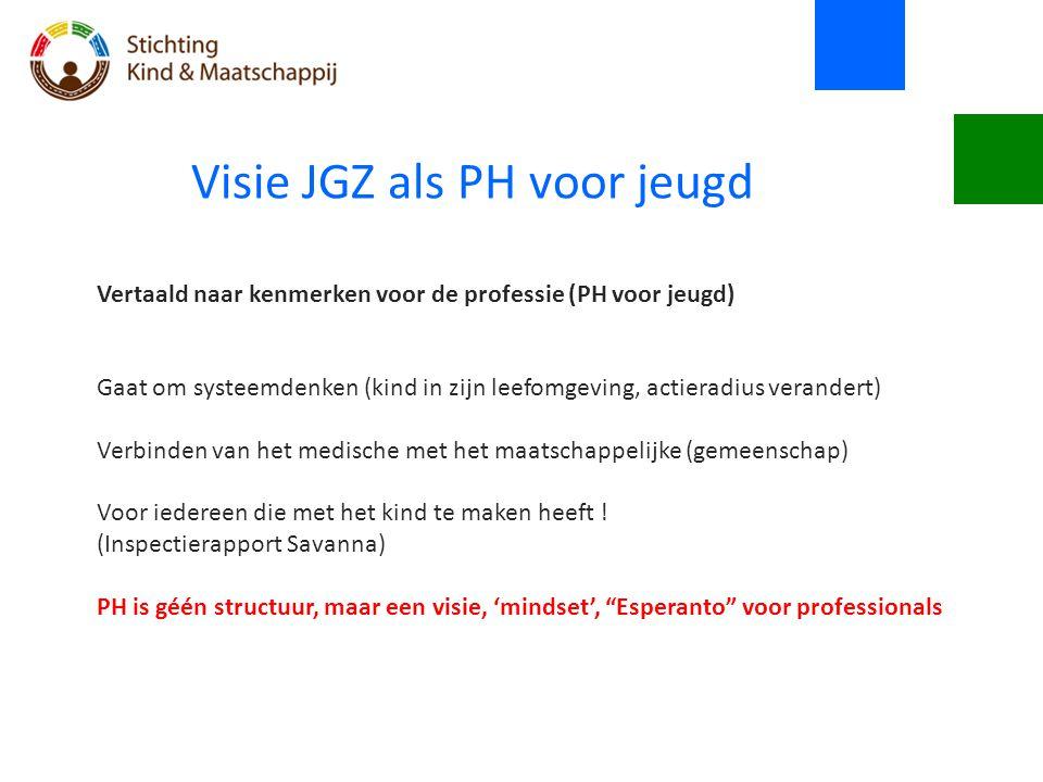 Visie JGZ als PH voor jeugd Vertaald naar kenmerken voor de professie (PH voor jeugd) Gaat om systeemdenken (kind in zijn leefomgeving, actieradius ve