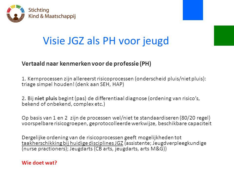 Visie JGZ als PH voor jeugd Vertaald naar kenmerken voor de professie (PH) 1. Kernprocessen zijn allereerst risicoprocessen (onderscheid pluis/niet pl