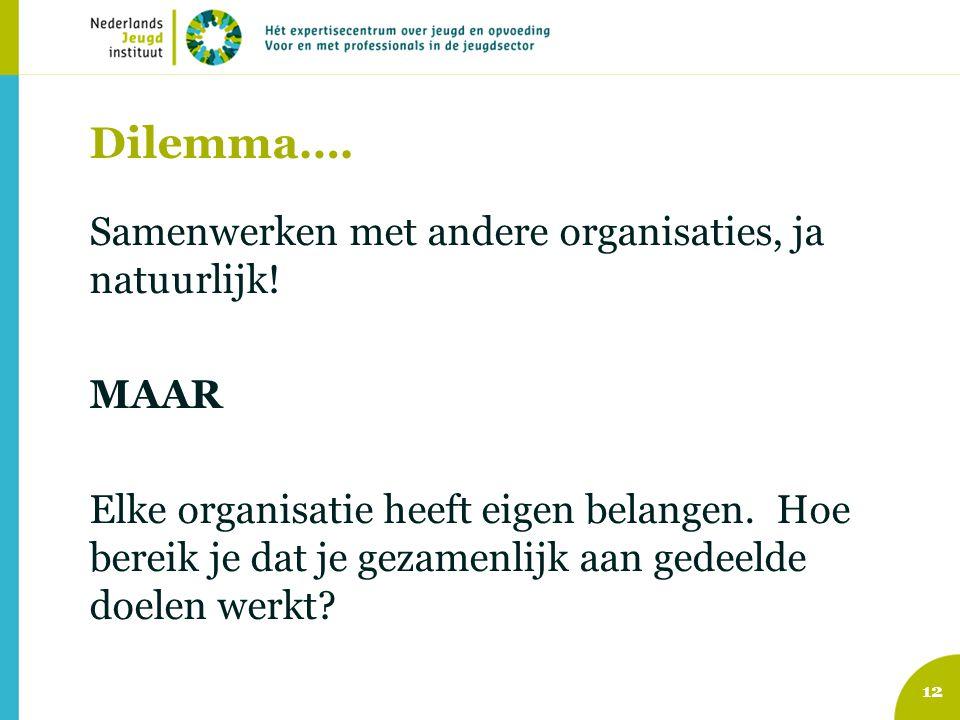 Dilemma…. Samenwerken met andere organisaties, ja natuurlijk! MAAR Elke organisatie heeft eigen belangen. Hoe bereik je dat je gezamenlijk aan gedeeld