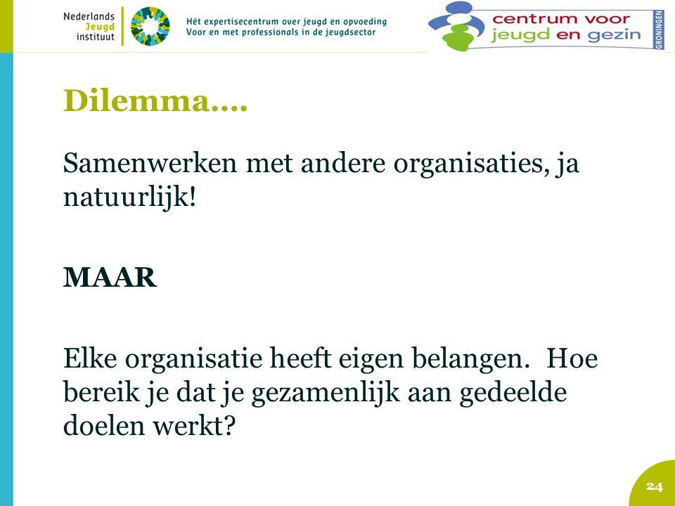 Dilemma…. Samenwerken met andere organisaties, ja natuurlijk.
