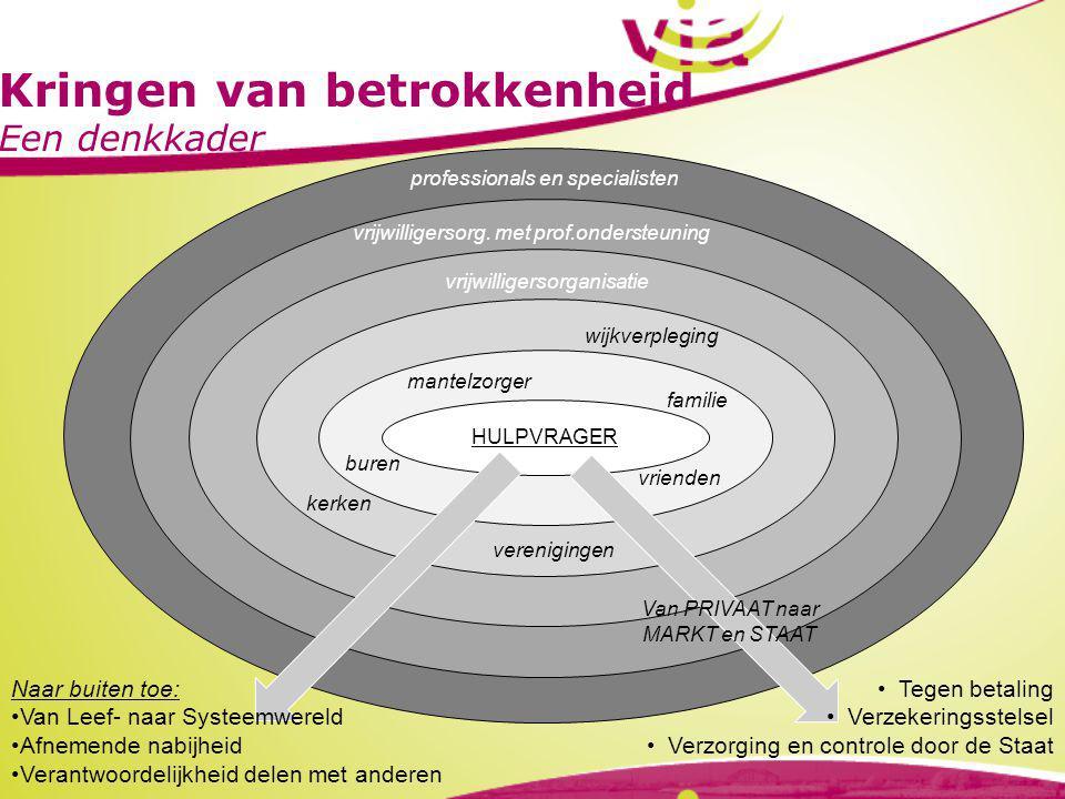 v SYSTEEMWERELDLEEFWERELD KarakterINSTRUMENTEELEXPRESSIEF DeelnameEXCLUSIEFINCLUSIEF AansturingPROGRAMMANAGEMENTLEDENMANAGEMENT PrincipeVOOR DE ANDERWEDERKERIGHEID BindingCONTRACTNETWERK/LIDMAATSCHAP EigenaarINSTELLINGBURGERS/LEDEN BasisFUNCTIE-EISENINTERESSE & TALENT StijlTOP DOWNBOTTOM UP ProfessionalSELECTIE/COÖRDINATIEFACILITEERT/EMPOWERT