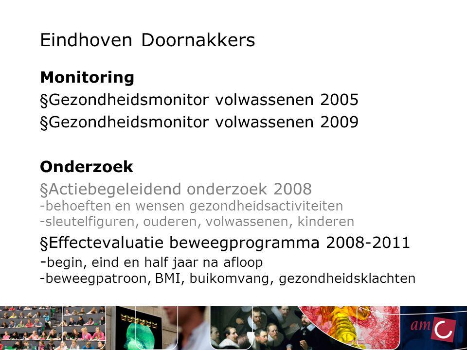 Eindhoven Doornakkers Monitoring § Gezondheidsmonitor volwassenen 2005 § Gezondheidsmonitor volwassenen 2009 Onderzoek § Actiebegeleidend onderzoek 20
